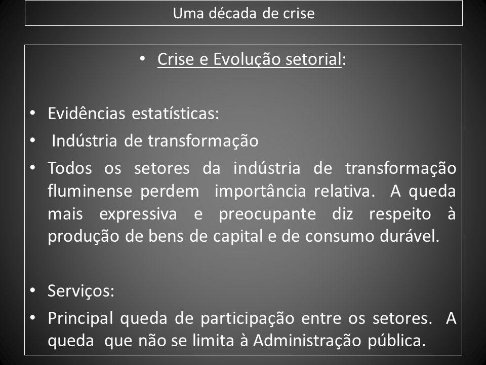 Uma década de crise Crise e Evolução setorial: Evidências estatísticas: Indústria de transformação Todos os setores da indústria de transformação flum