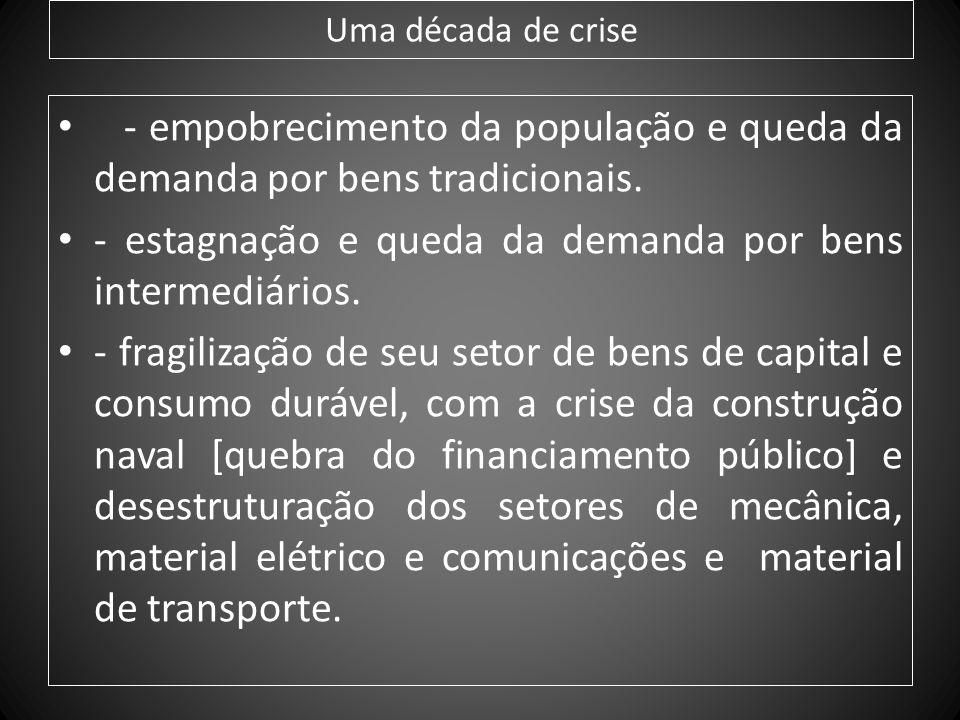 Uma década de crise - empobrecimento da população e queda da demanda por bens tradicionais. - estagnação e queda da demanda por bens intermediários. -