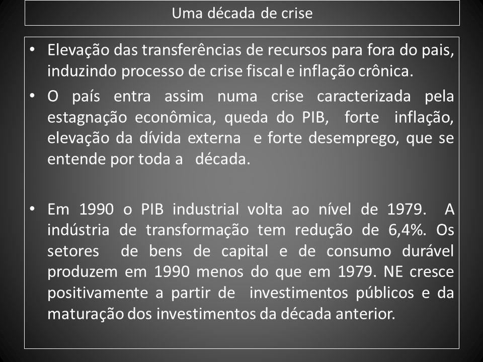 Uma década de crise Elevação das transferências de recursos para fora do pais, induzindo processo de crise fiscal e inflação crônica. O país entra ass