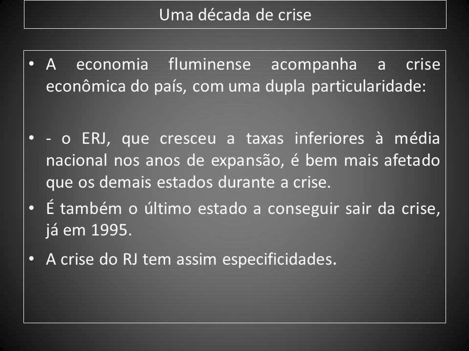 Uma década de crise A economia fluminense acompanha a crise econômica do país, com uma dupla particularidade: - o ERJ, que cresceu a taxas inferiores