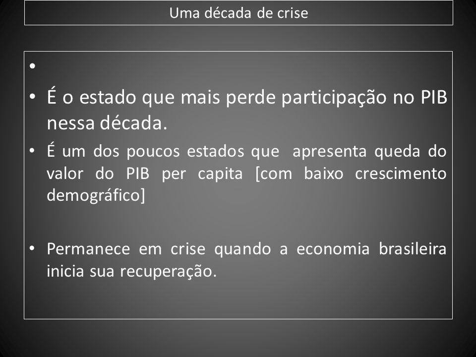 Uma década de crise PARTICIPAÇÃO REGIONAL NO PIB Brasil.