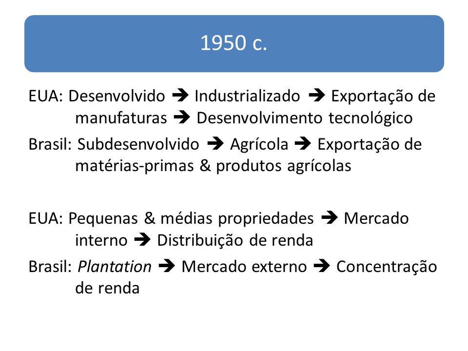 1950 c. EUA: Desenvolvido Industrializado Exportação de manufaturas Desenvolvimento tecnológico Brasil: Subdesenvolvido Agrícola Exportação de matéria