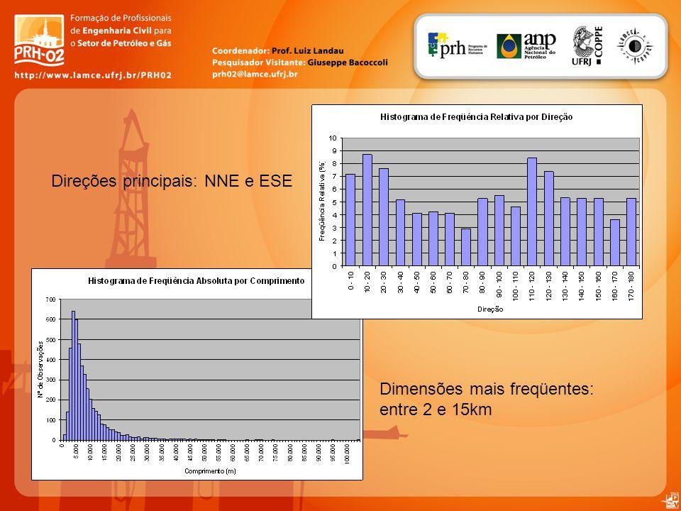 Direções principais: NNE e ESE Dimensões mais freqüentes: entre 2 e 15km