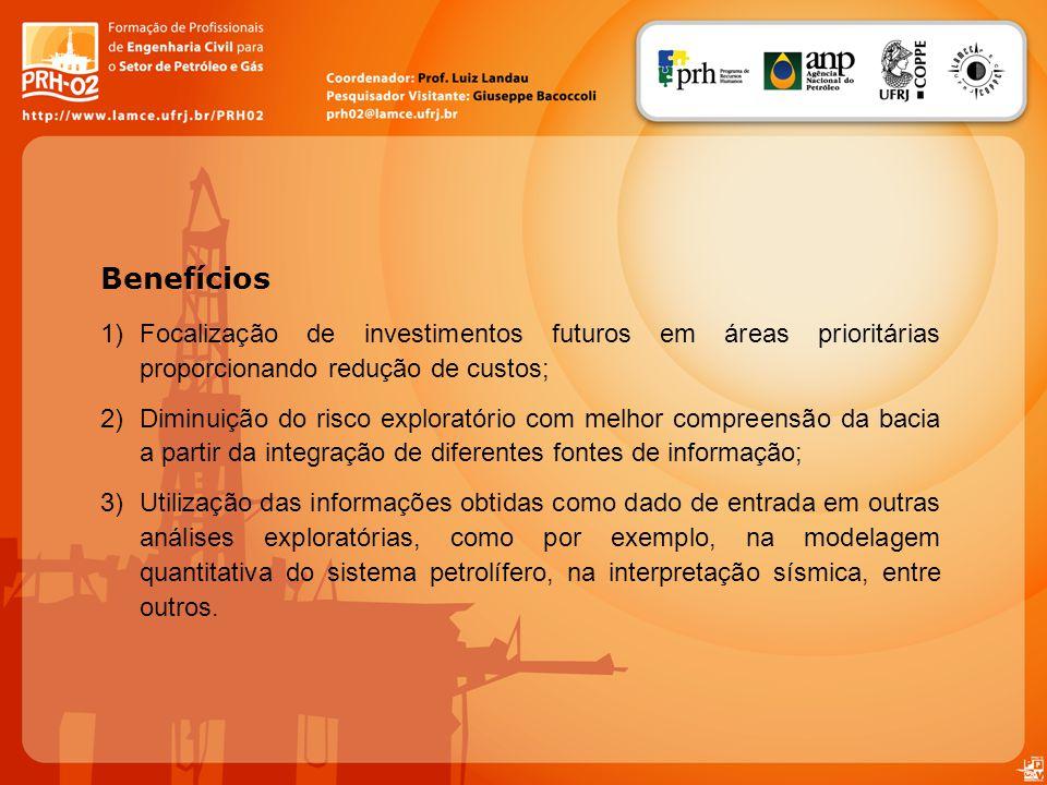 Benefícios 1)Focalização de investimentos futuros em áreas prioritárias proporcionando redução de custos; 2)Diminuição do risco exploratório com melho