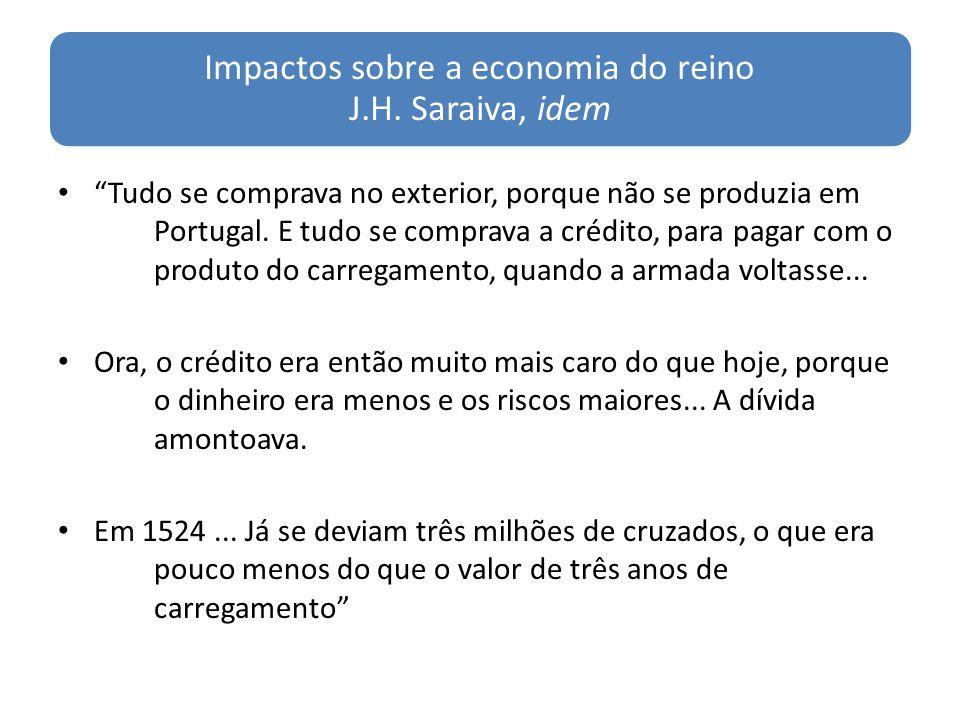 Impactos sobre a economia do reino J.H. Saraiva, idem Tudo se comprava no exterior, porque não se produzia em Portugal. E tudo se comprava a crédito,