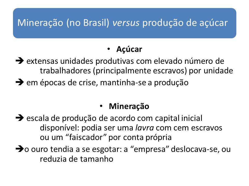 Mineração (no Brasil) versus produção de açúcar Açúcar extensas unidades produtivas com elevado número de trabalhadores (principalmente escravos) por