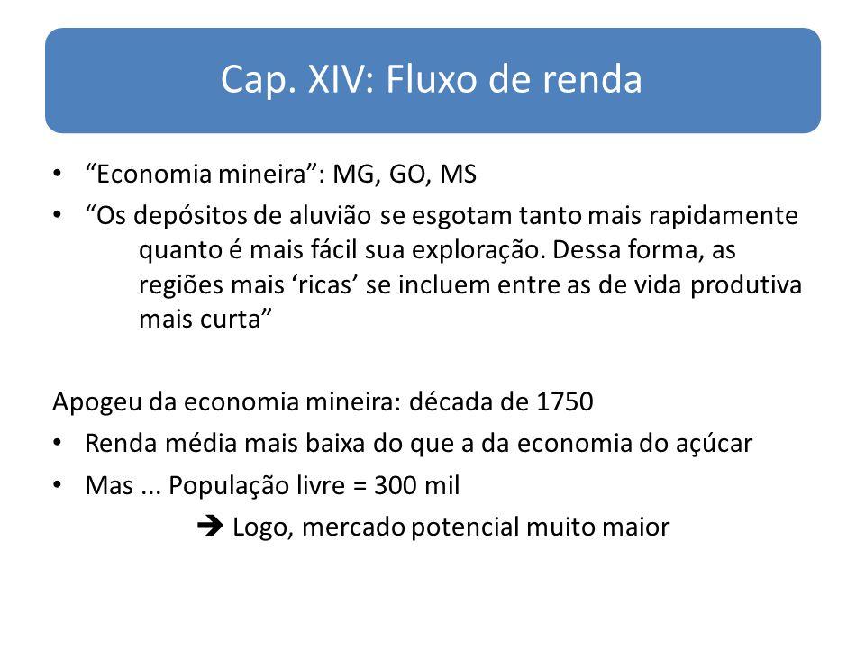 Cap. XIV: Fluxo de renda Economia mineira: MG, GO, MS Os depósitos de aluvião se esgotam tanto mais rapidamente quanto é mais fácil sua exploração. De