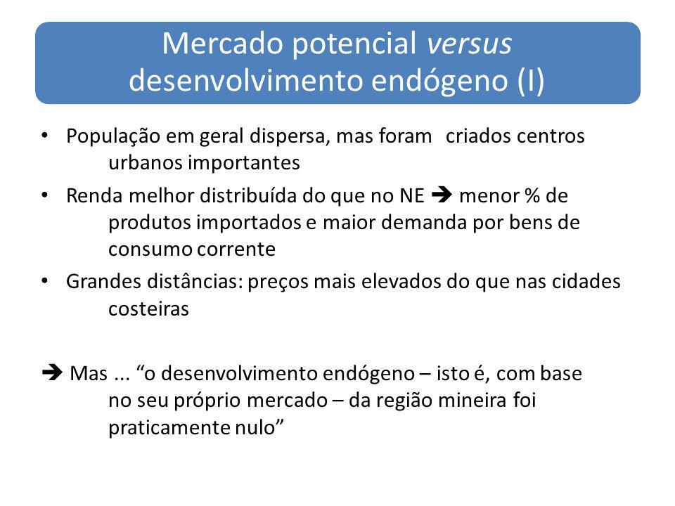 Mercado potencial versus desenvolvimento endógeno (I) População em geral dispersa, mas foram criados centros urbanos importantes Renda melhor distribu