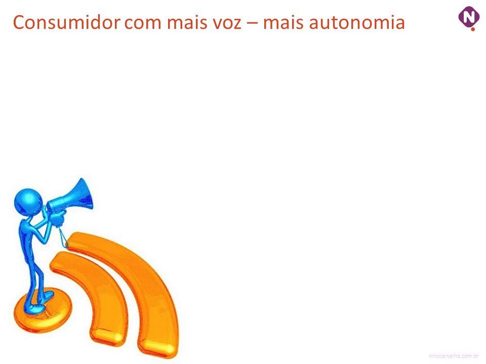 ninocarvalho.com.br Consumidor com mais voz – mais autonomia