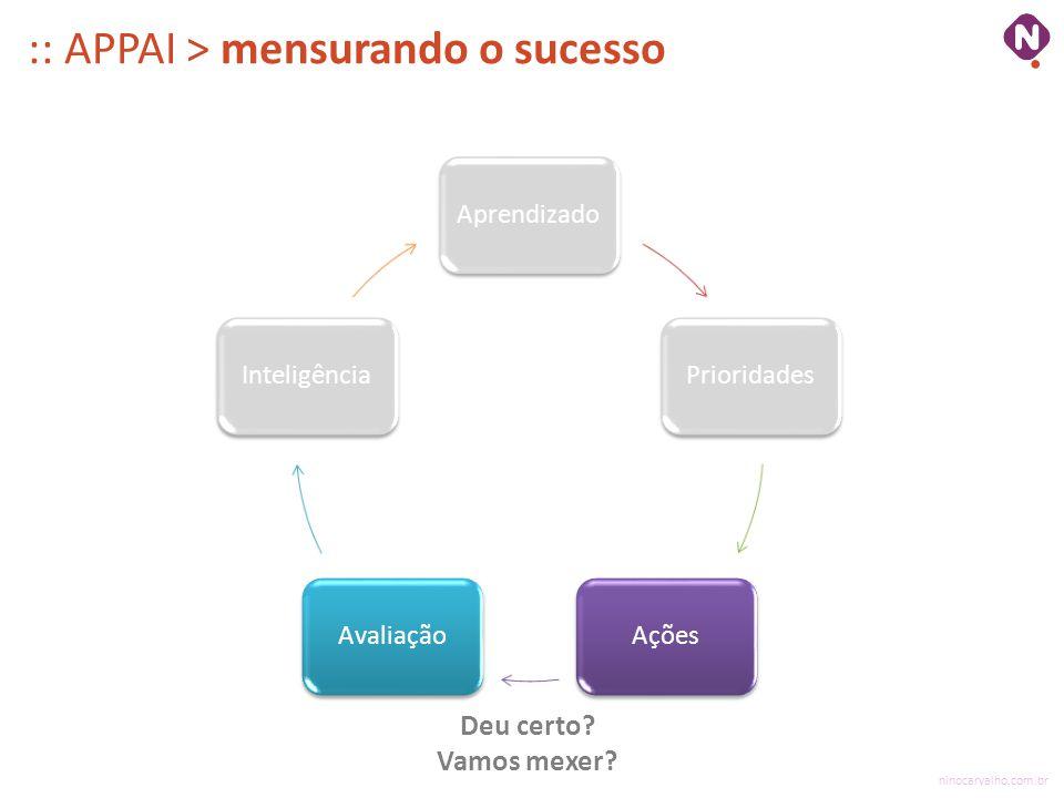 ninocarvalho.com.br :: APPAI > mensurando o sucesso AprendizadoPrioridadesAçõesAvaliaçãoInteligência Deu certo? Vamos mexer?