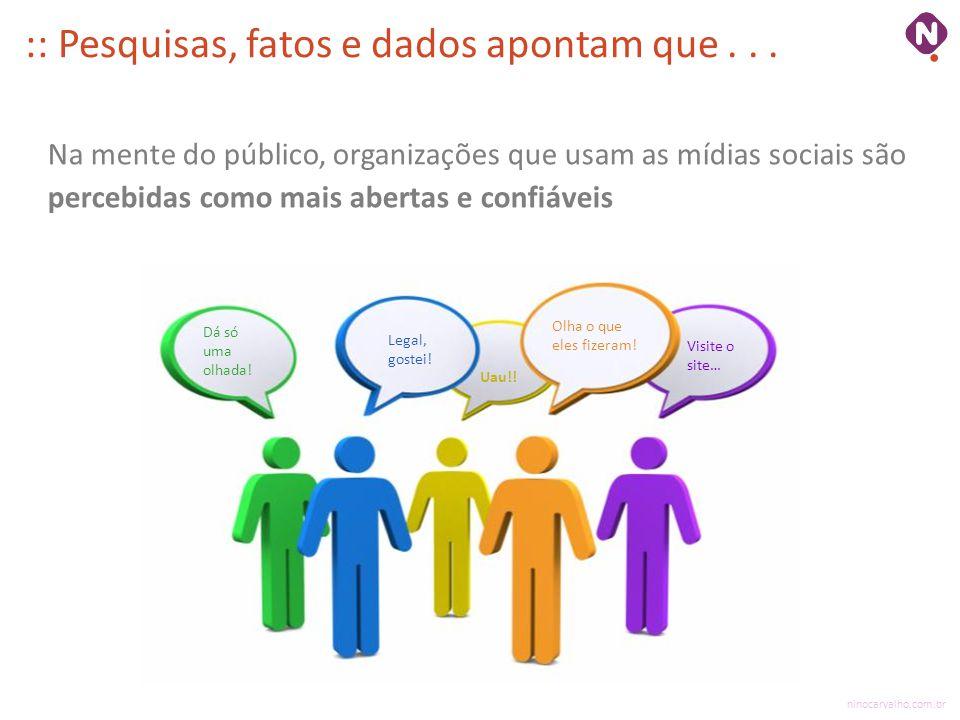 ninocarvalho.com.br :: Pesquisas, fatos e dados apontam que... Dá só uma olhada! Legal, gostei! Olha o que eles fizeram! Visite o site… Uau!! Na mente