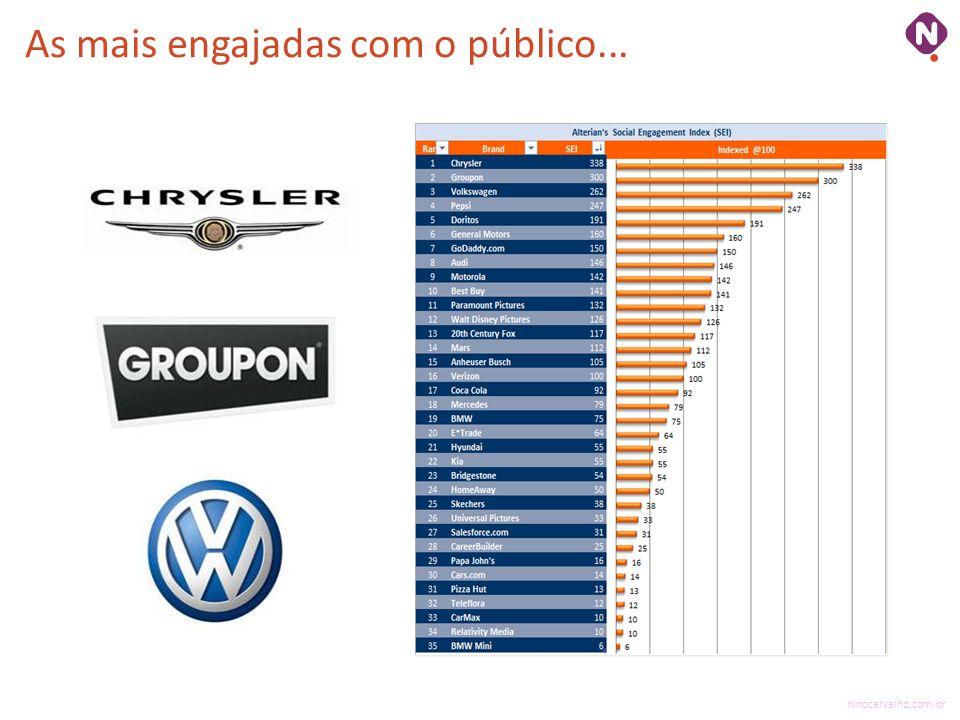 ninocarvalho.com.br As mais engajadas com o público...