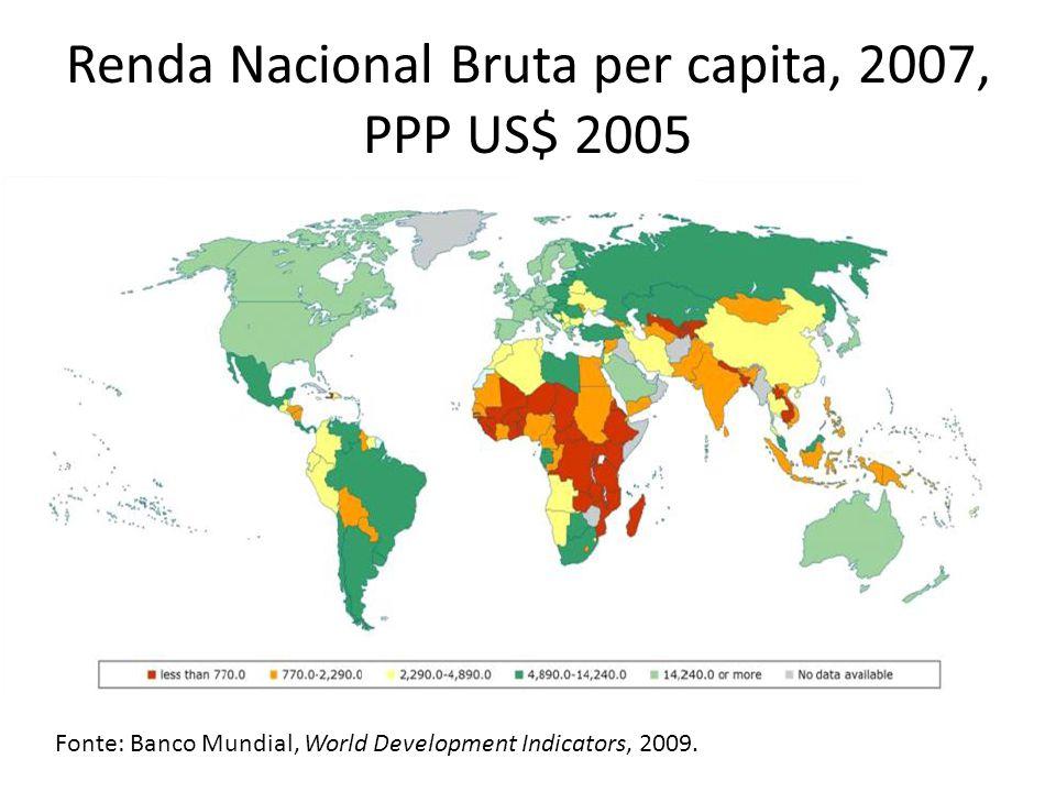 Evolução da Desigualdade entre as Nações