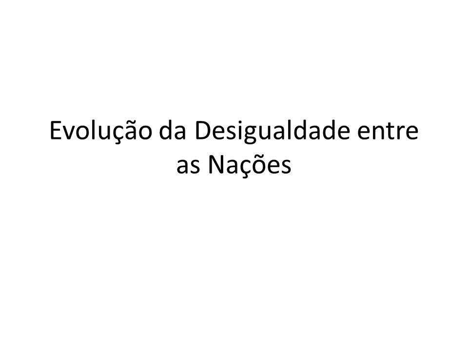 Fonte: Extraído de Acemoglu, D. Introduction to Modern Economic Growth.