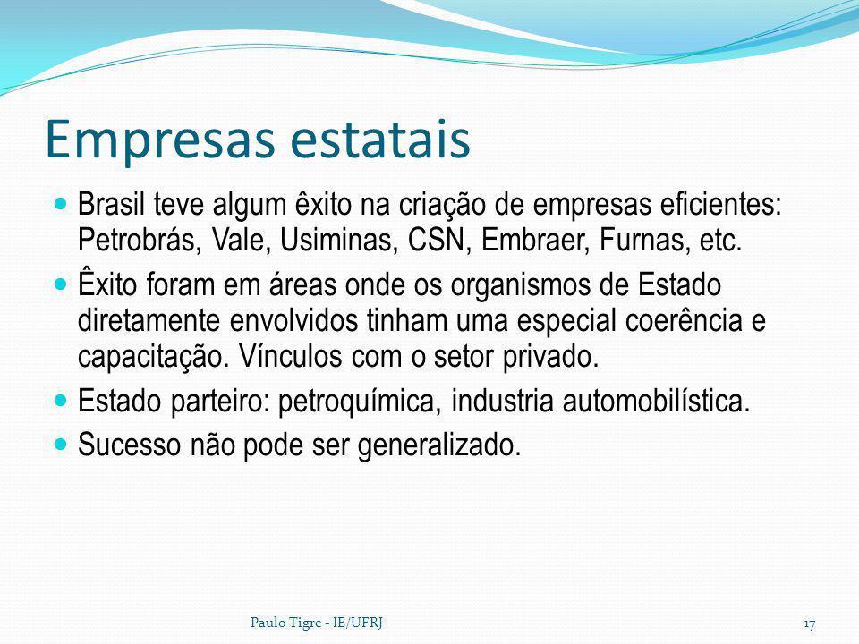 Empresas estatais Brasil teve algum êxito na criação de empresas eficientes: Petrobrás, Vale, Usiminas, CSN, Embraer, Furnas, etc. Êxito foram em área