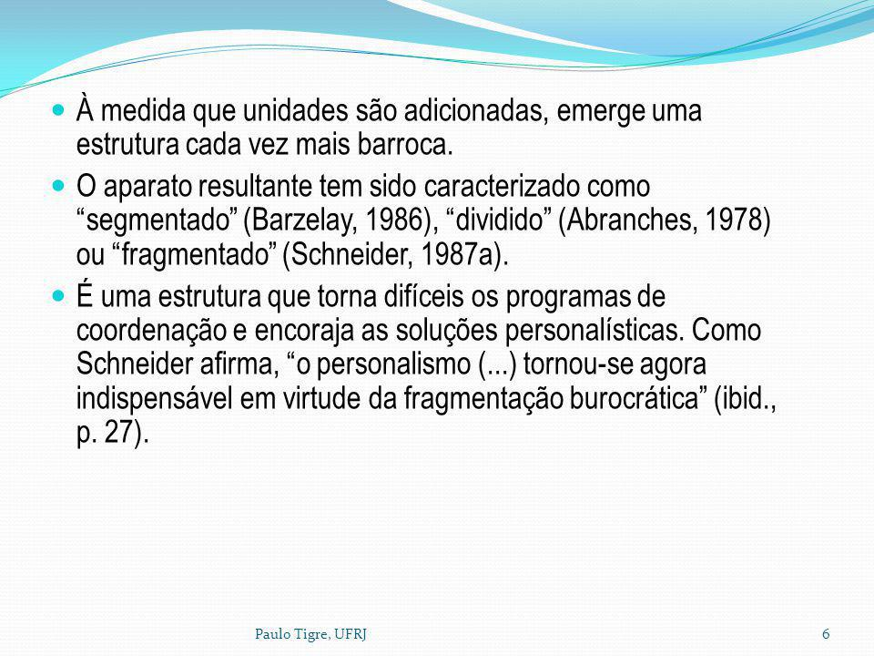 Paulo Tigre, UFRJ7 Os problemas de organização interna e das relações Estado-sociedade são mutuamente agravados.