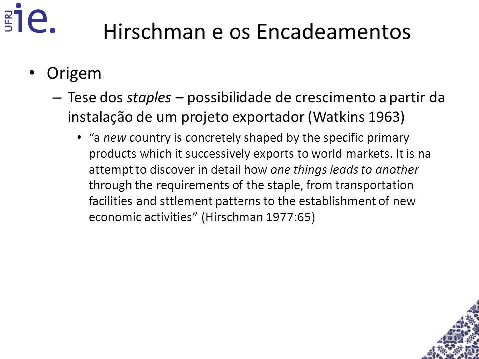 Hirschman e os Encadeamentos Origem – Tese dos staples – possibilidade de crescimento a partir da instalação de um projeto exportador (Watkins 1963) a