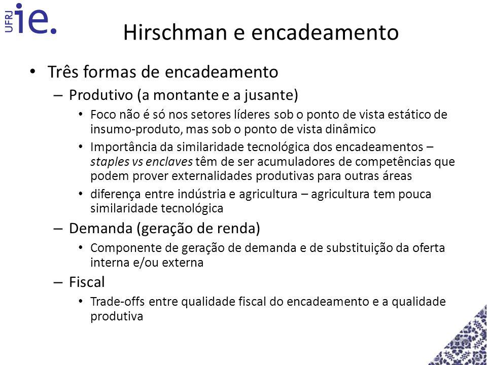 Hirschman e encadeamento Três formas de encadeamento – Produtivo (a montante e a jusante) Foco não é só nos setores líderes sob o ponto de vista estát