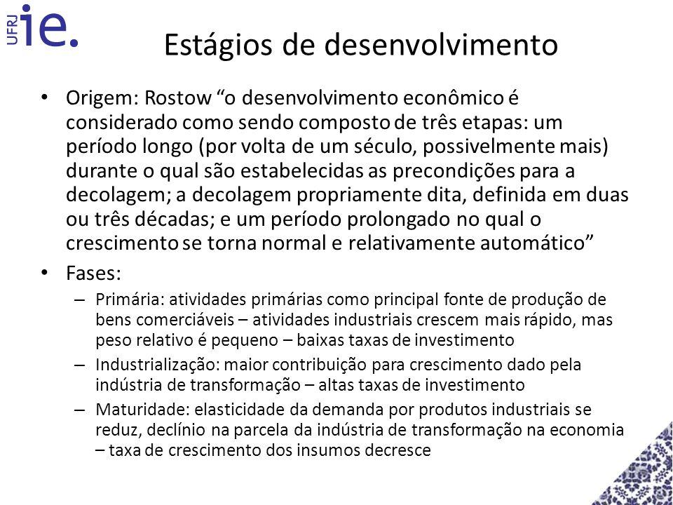 Estágios de desenvolvimento Origem: Rostow o desenvolvimento econômico é considerado como sendo composto de três etapas: um período longo (por volta d