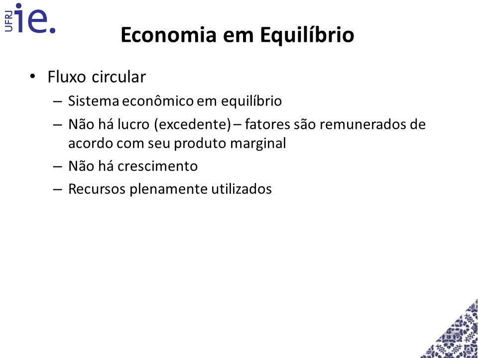 3 Economia em Equilíbrio Fluxo circular – Sistema econômico em equilíbrio – Não há lucro (excedente) – fatores são remunerados de acordo com seu produ