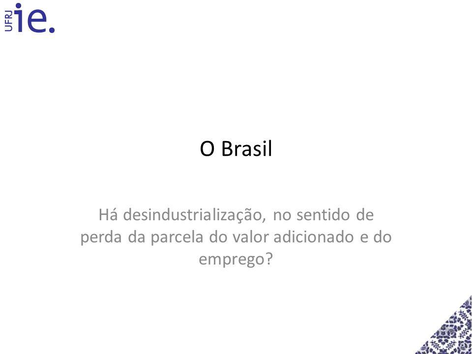 O Brasil Há desindustrialização, no sentido de perda da parcela do valor adicionado e do emprego?