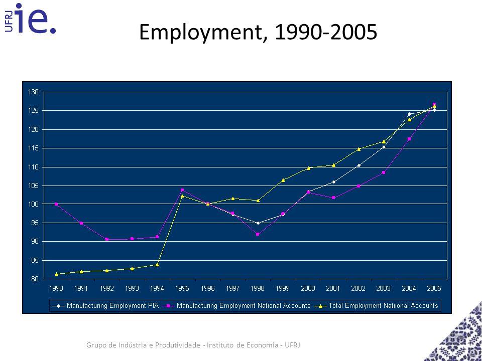 Grupo de Indústria e Produtividade - Instituto de Economia - UFRJ Employment, 1990-2005