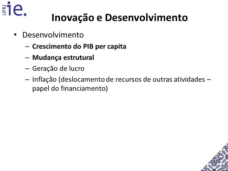 6 Inovação e Desenvolvimento Desenvolvimento – Crescimento do PIB per capita – Mudança estrutural – Geração de lucro – Inflação (deslocamento de recur