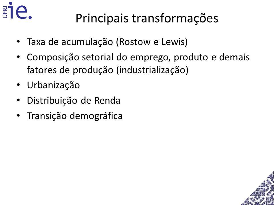 Principais transformações Taxa de acumulação (Rostow e Lewis) Composição setorial do emprego, produto e demais fatores de produção (industrialização)