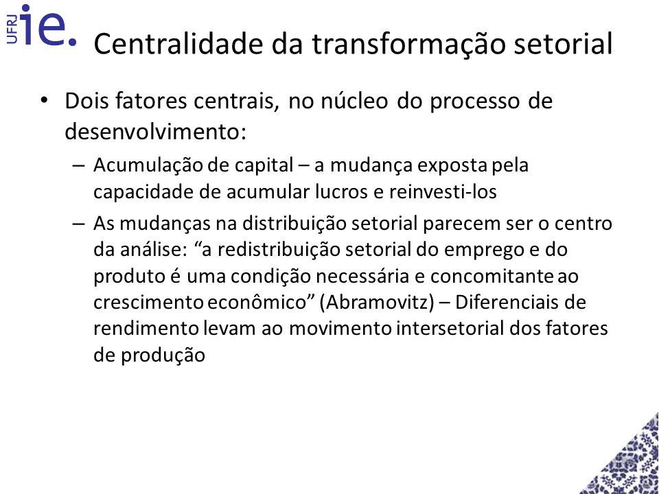 Centralidade da transformação setorial Dois fatores centrais, no núcleo do processo de desenvolvimento: – Acumulação de capital – a mudança exposta pe