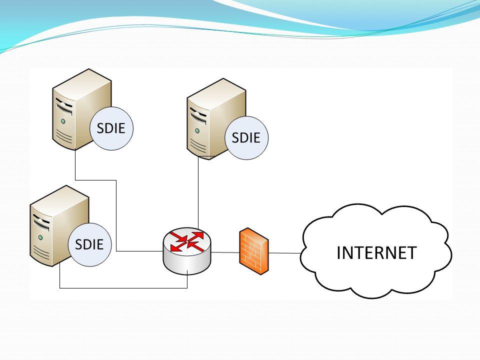 Métodos de monitoração Baseado em Aplicação Subconjunto do sistema baseado em estação Analisam eventos que ocorrem dentro de aplicações Vantagens Trata informações criptografadas Monitora a interação usuário-aplicação Desvantagens Logs menos detalhados Vulnerável a ataques que modifiquem os logs
