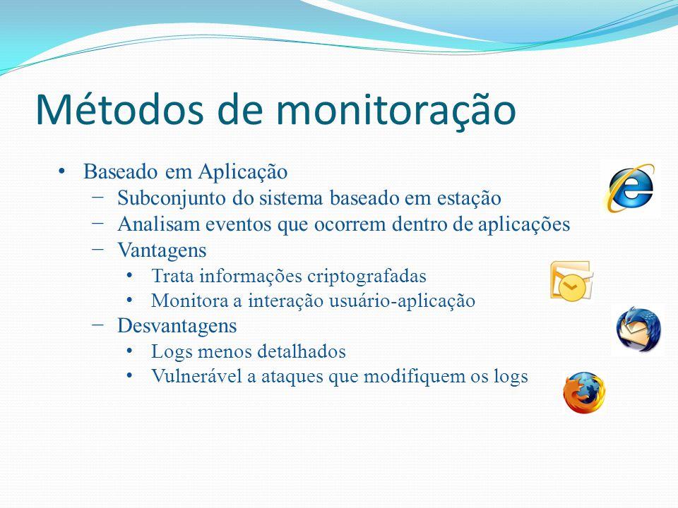 Métodos de monitoração Baseado em Aplicação Subconjunto do sistema baseado em estação Analisam eventos que ocorrem dentro de aplicações Vantagens Trat