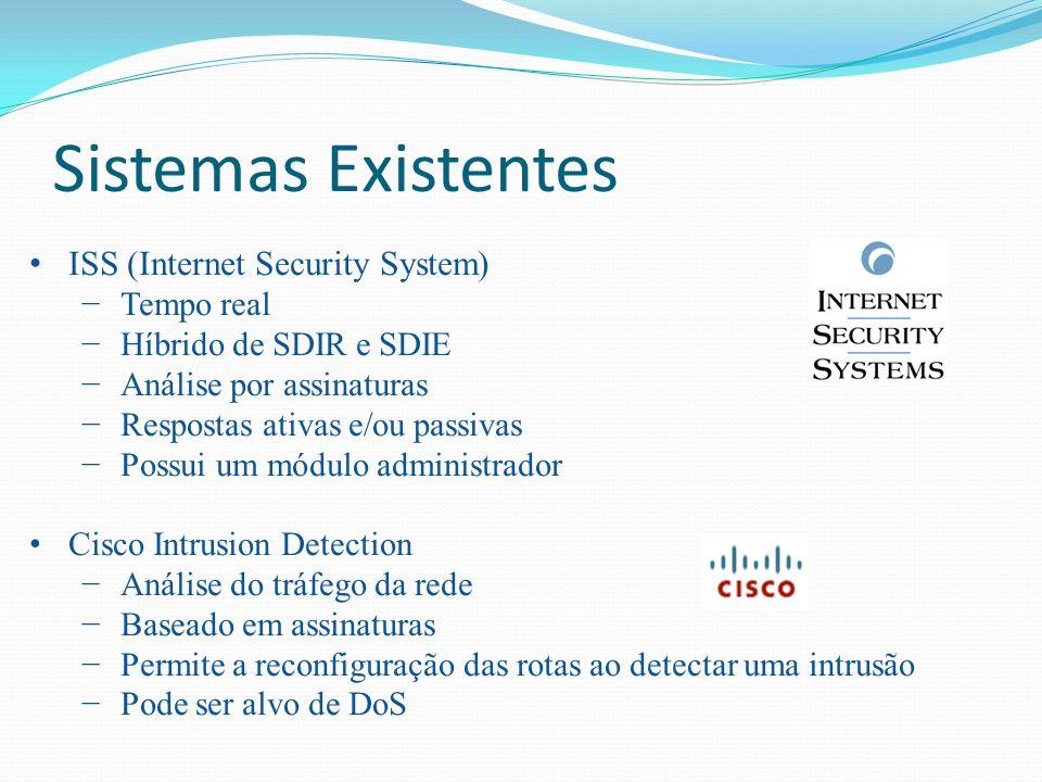 Sistemas Existentes ISS (Internet Security System) Tempo real Híbrido de SDIR e SDIE Análise por assinaturas Respostas ativas e/ou passivas Possui um