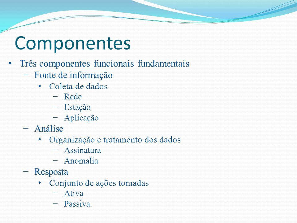 Componentes Três componentes funcionais fundamentais Fonte de informação Coleta de dados Rede Estação Aplicação Análise Organização e tratamento dos d