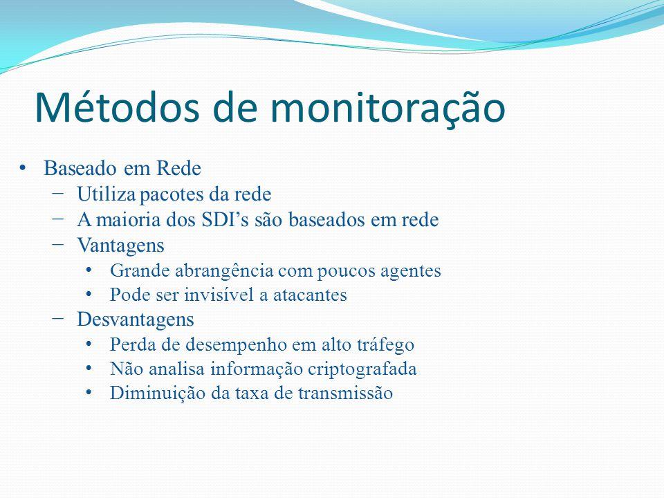 Métodos de monitoração Baseado em Rede Utiliza pacotes da rede A maioria dos SDIs são baseados em rede Vantagens Grande abrangência com poucos agentes