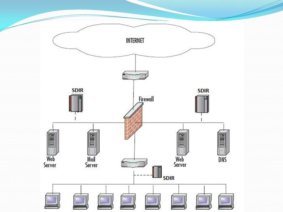 Métodos de monitoração Baseado em Estação Utiliza informações coletadas na estação Vantagens Detecta ataques baseados em falhas de integridade Analisa informação criptografada Desvantagens Necessidade de configuração em cada estação Redução de desempenho do sistema monitorado