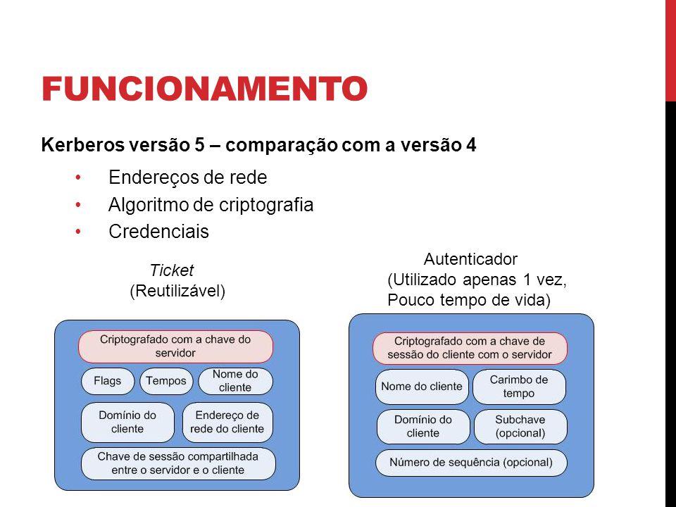 FUNCIONAMENTO Kerberos versão 5 – comparação com a versão 4 Endereços de rede Algoritmo de criptografia Credenciais Ticket (Reutilizável) Autenticador (Utilizado apenas 1 vez, Pouco tempo de vida)
