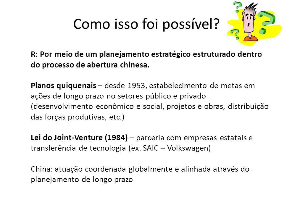 R: Por meio de um planejamento estratégico estruturado dentro do processo de abertura chinesa. Planos quiquenais – desde 1953, estabelecimento de meta