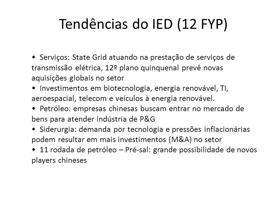 Tendências do IED (12 FYP) Serviços: State Grid atuando na prestação de serviços de transmissão elétrica, 12º plano quinquenal prevê novas aquisições