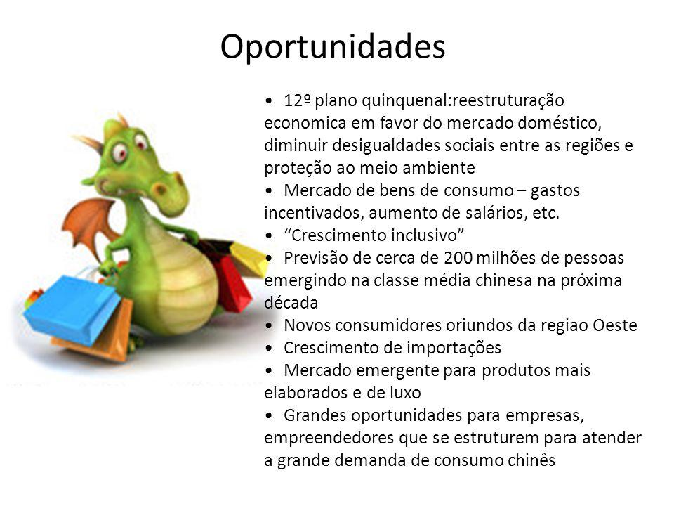 Oportunidades 12º plano quinquenal:reestruturação economica em favor do mercado doméstico, diminuir desigualdades sociais entre as regiões e proteção