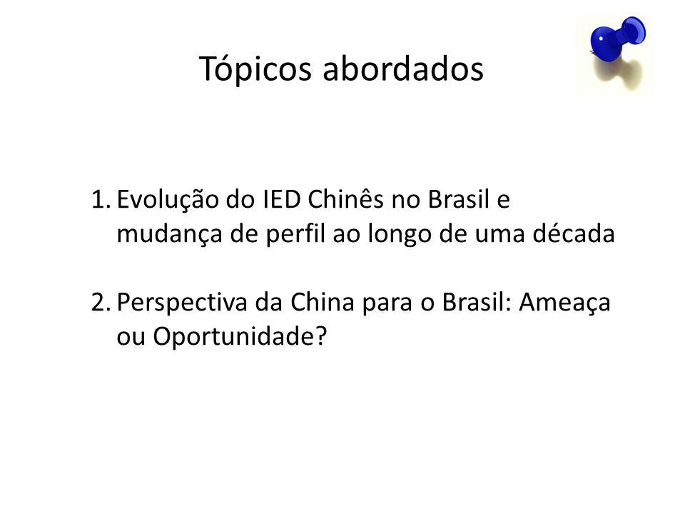 1.Evolução do IED Chinês no Brasil e mudança de perfil ao longo de uma década 2.Perspectiva da China para o Brasil: Ameaça ou Oportunidade? Tópicos ab