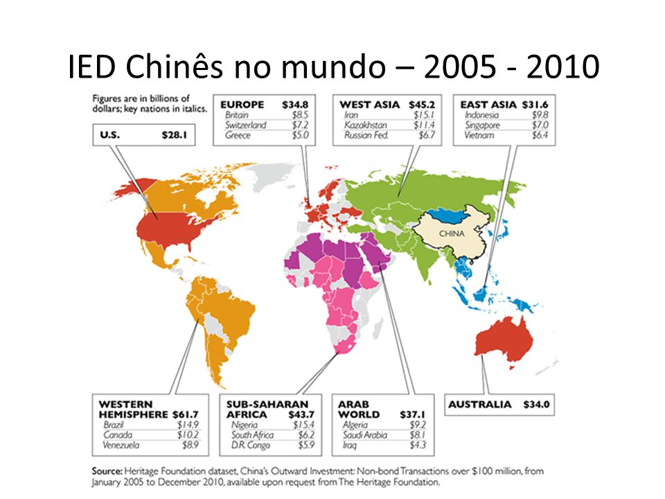 IED Chinês no mundo – 2005 - 2010