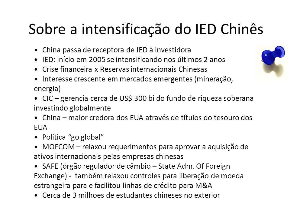 Sobre a intensificação do IED Chinês China passa de receptora de IED à investidora IED: início em 2005 se intensificando nos últimos 2 anos Crise fina