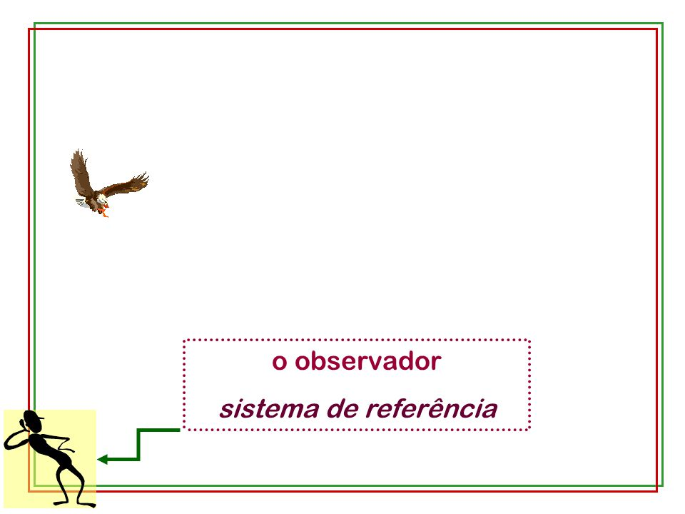 Componente perpendicular da aceleração altera a direção da velocidade No limite, a aceleração torna-se perpendicular à velocidade