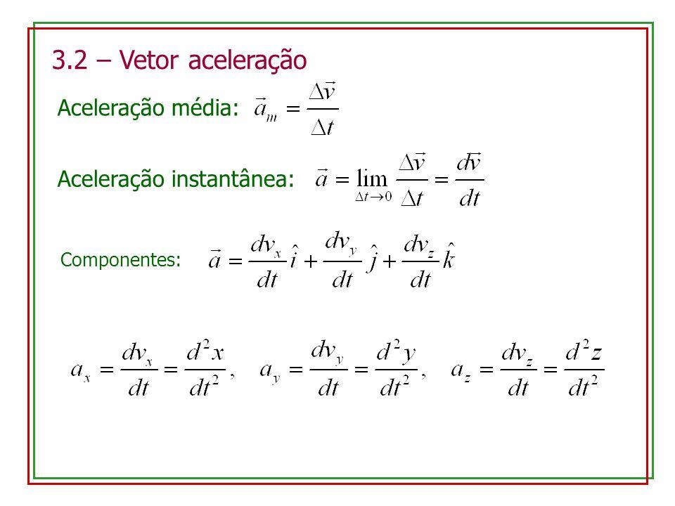3.2 – Vetor aceleração Aceleração média:Aceleração instantânea: Componentes: