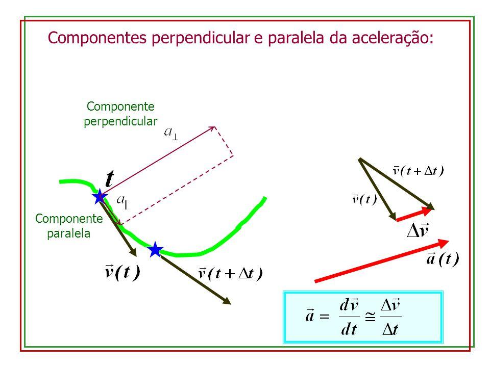 Componentes perpendicular e paralela da aceleração: Componente perpendicular Componente paralela