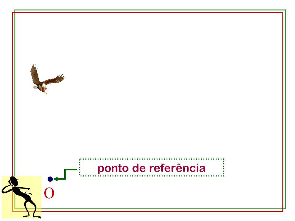 Altura máxima: Obtemos o tempo t 1 para alcançar a altura máxima a partir da condição Então substituimos t 1 na equação para : Note que a altura será a maior possível para