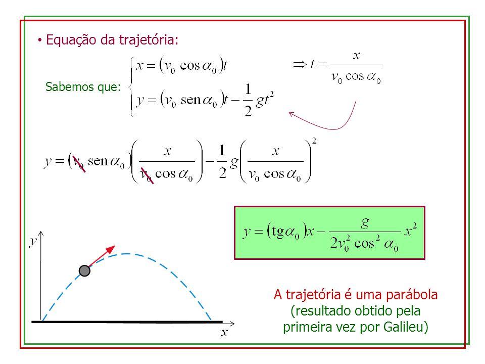 Equação da trajetória: Sabemos que: A trajetória é uma parábola (resultado obtido pela primeira vez por Galileu)