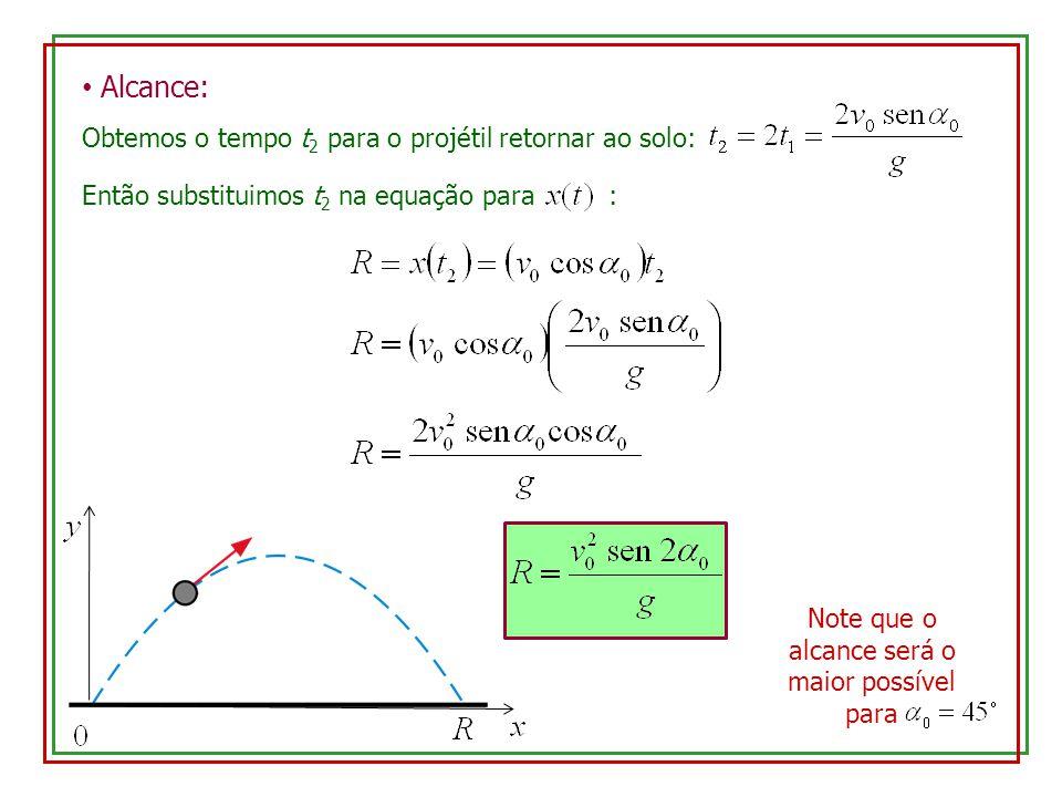 Alcance: Obtemos o tempo t 2 para o projétil retornar ao solo: Então substituimos t 2 na equação para : Note que o alcance será o maior possível para