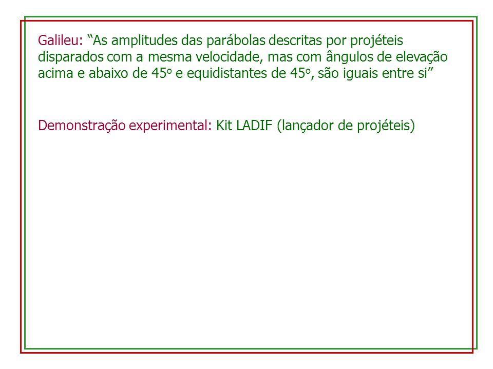 Galileu: As amplitudes das parábolas descritas por projéteis disparados com a mesma velocidade, mas com ângulos de elevação acima e abaixo de 45 o e equidistantes de 45 o, são iguais entre si Demonstração experimental: Kit LADIF (lançador de projéteis)