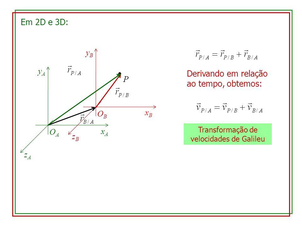 Em 2D e 3D: Derivando em relação ao tempo, obtemos: yAyA OAOA xAxA zAzA yByB OBOB zBzB P Transformação de velocidades de Galileu xBxB